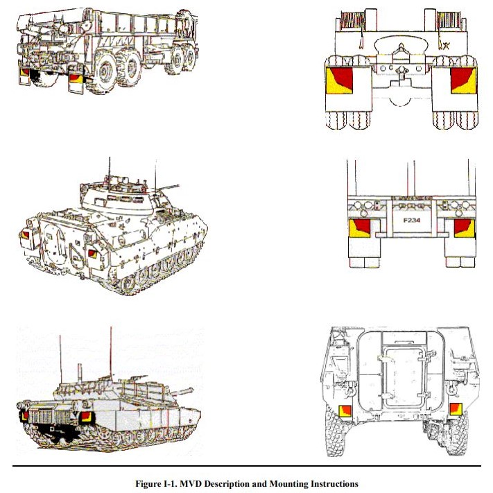 Military Vehicle Delineator MVD